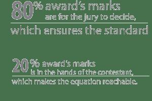 Award Marks