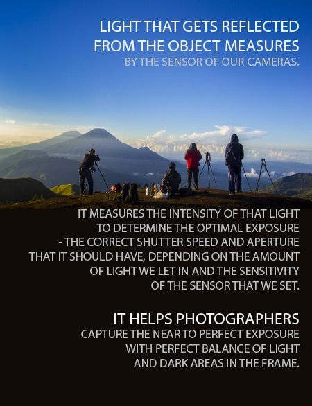 A Photographer's Guide to Light Metering Page 01